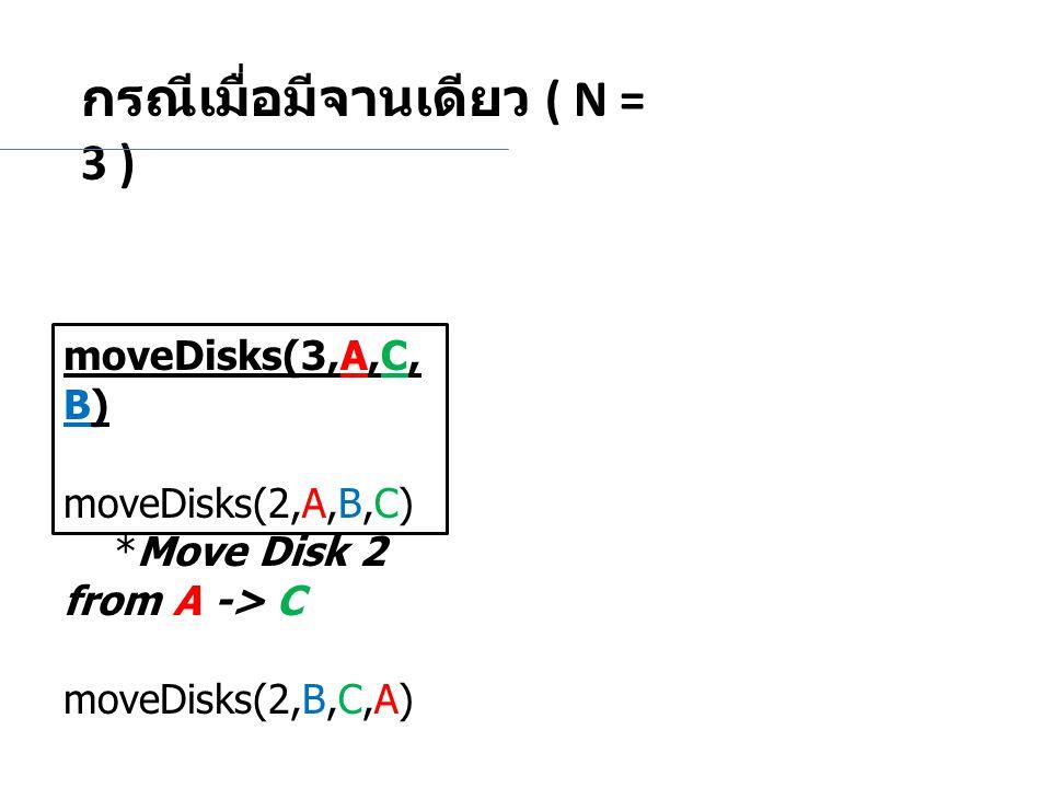 กรณีเมื่อมีจานเดียว ( N = 3 )