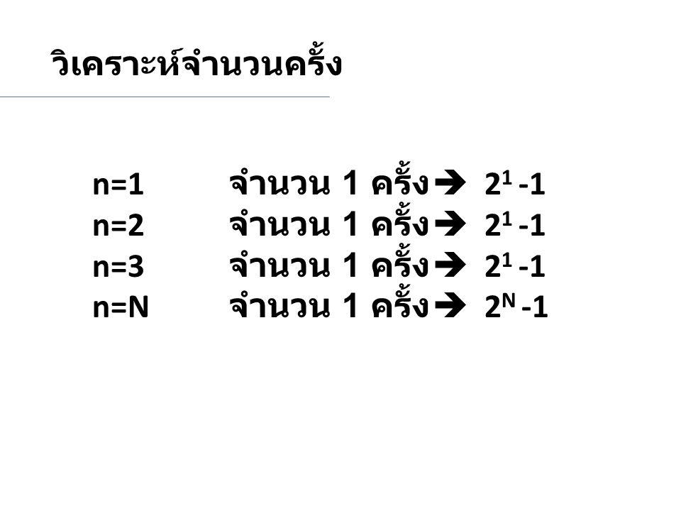 วิเคราะห์จำนวนครั้ง n=1 จำนวน 1 ครั้ง  21 -1. n=2 จำนวน 1 ครั้ง  21 -1. n=3 จำนวน 1 ครั้ง  21 -1.