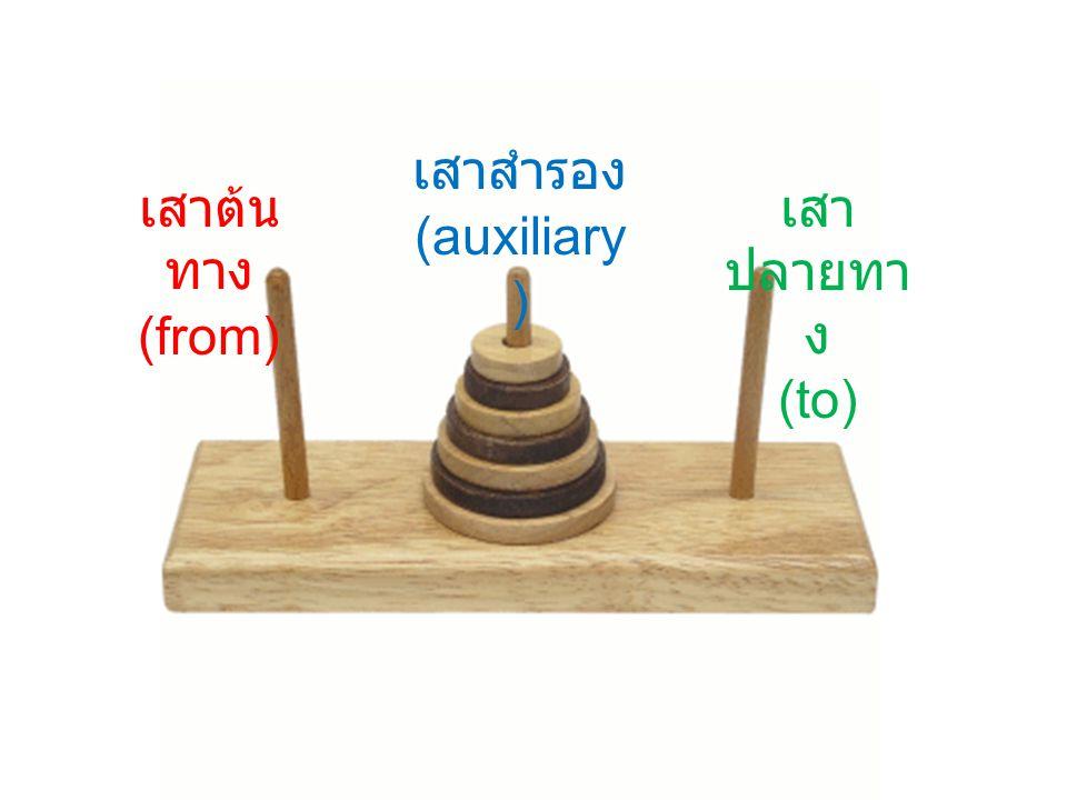 เสาสำรอง (auxiliary) เสาต้นทาง (from) เสาปลายทาง (to)