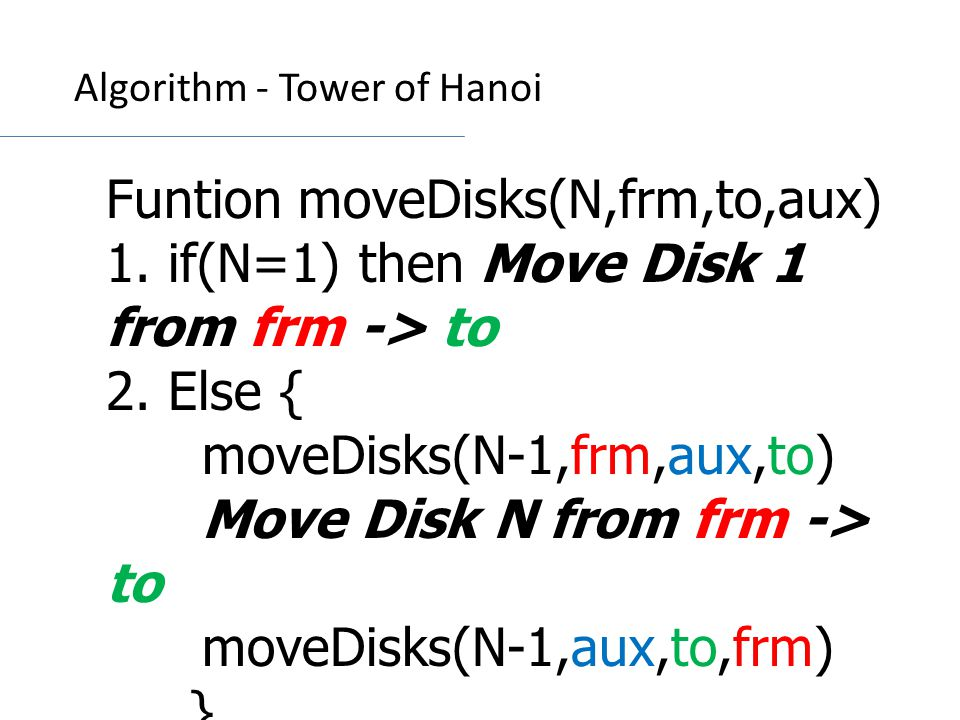 Funtion moveDisks(N,frm,to,aux)
