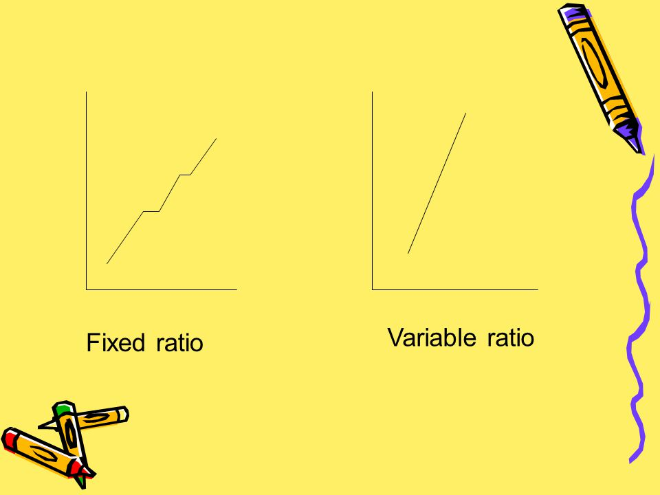 Variable ratio Fixed ratio