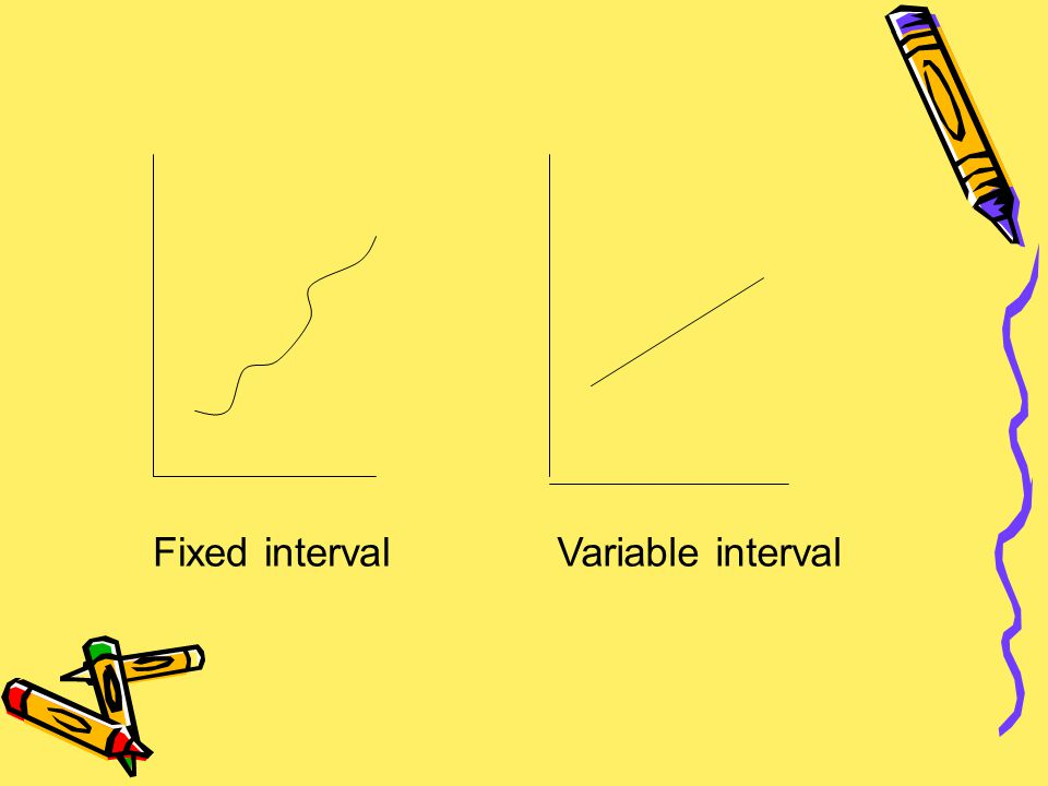Fixed interval Variable interval
