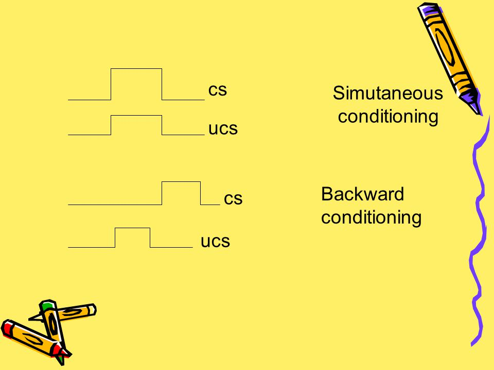 cs Simutaneous conditioning ucs Backward conditioning cs ucs