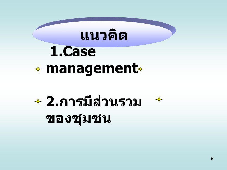 1.Case management 2.การมีส่วนรวมของชุมชน