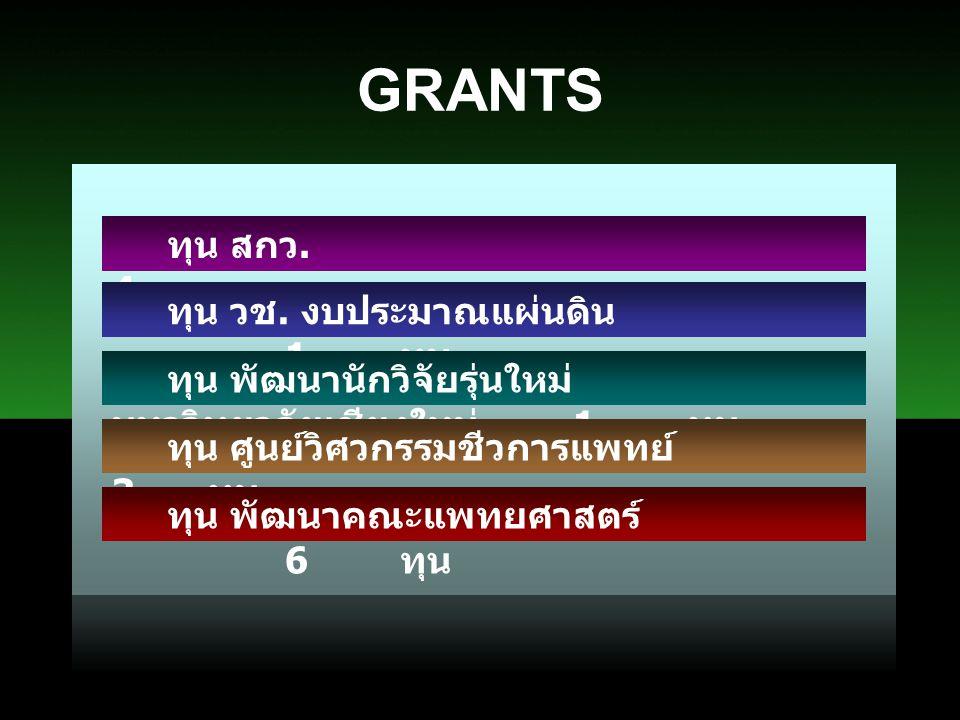 GRANTS ทุน สกว. 4 ทุน ทุน วช. งบประมาณแผ่นดิน 1 ทุน