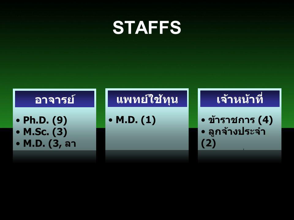 STAFFS อาจารย์ แพทย์ใช้ทุน เจ้าหน้าที่ Ph.D. (9) M.Sc. (3)