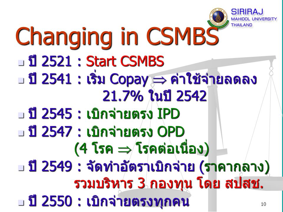 Changing in CSMBS ปี 2521 : Start CSMBS