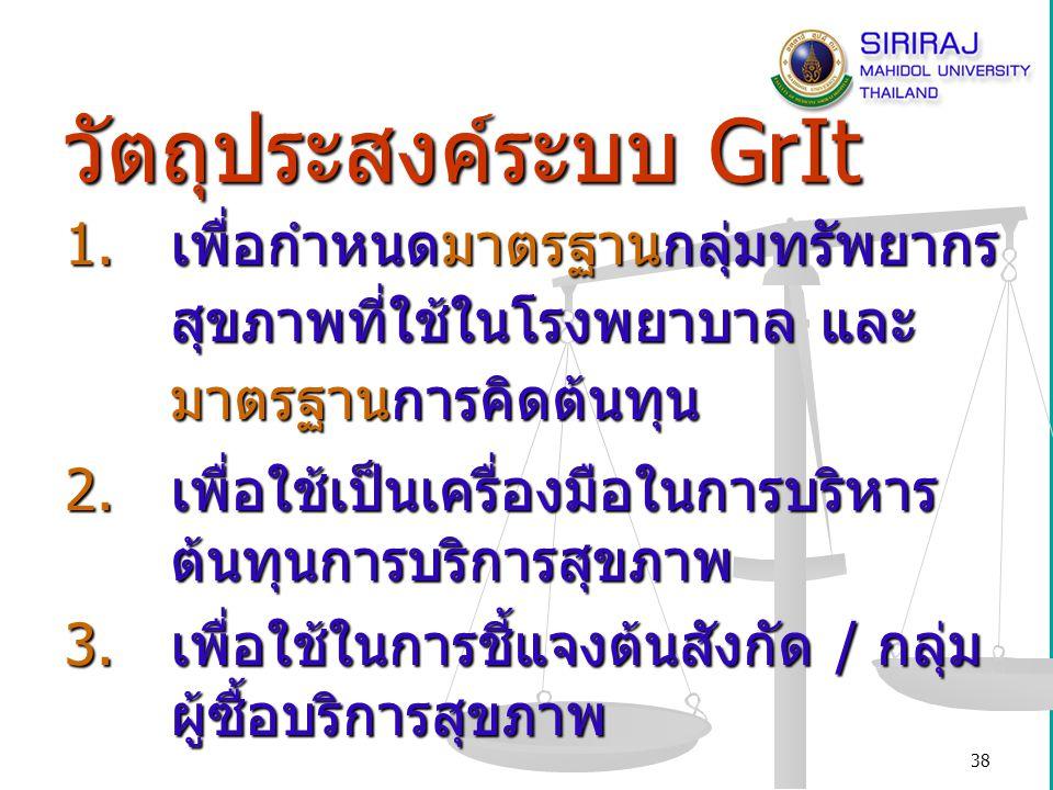 วัตถุประสงค์ระบบ GrIt