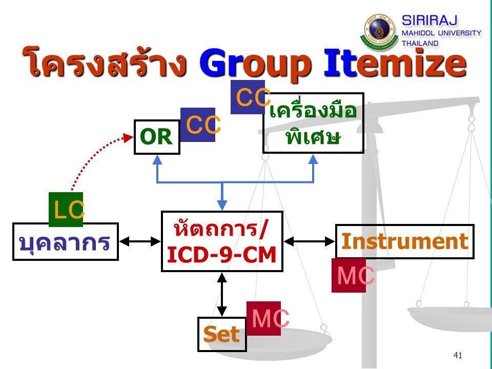 โครงสร้าง Group Itemize