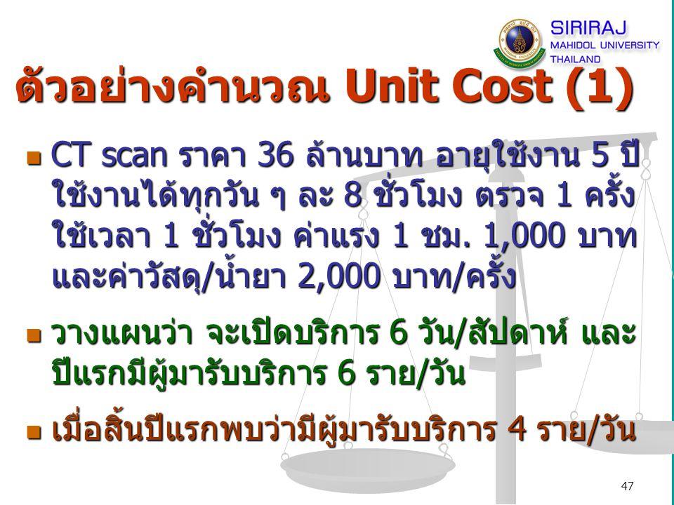 ตัวอย่างคำนวณ Unit Cost (1)
