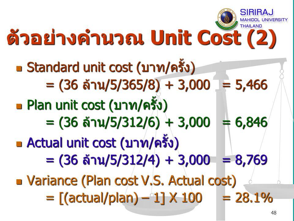 ตัวอย่างคำนวณ Unit Cost (2)