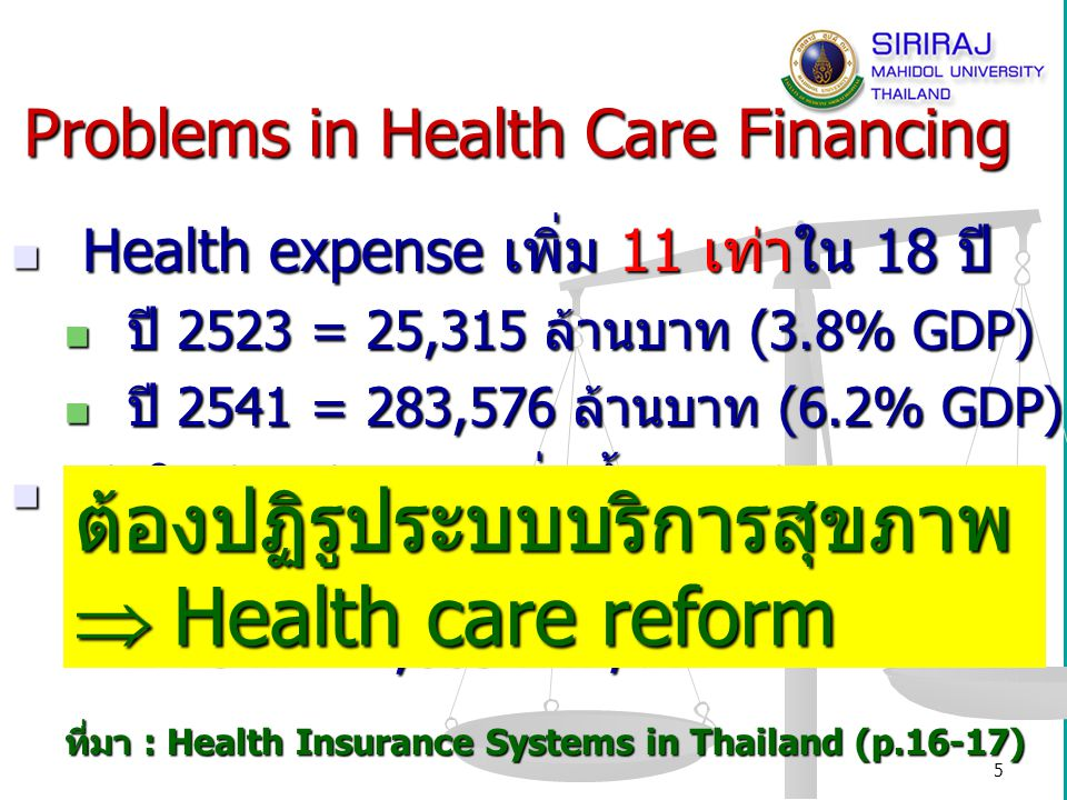 Problems in Health Care Financing