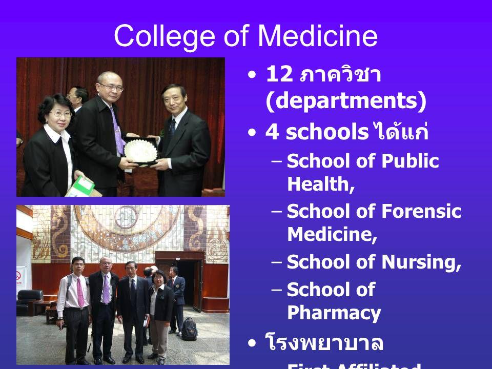 College of Medicine 12 ภาควิชา (departments) 4 schools ได้แก่
