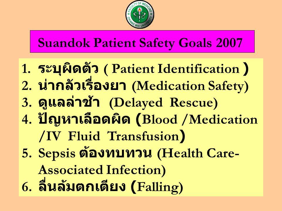 Suandok Patient Safety Goals 2007