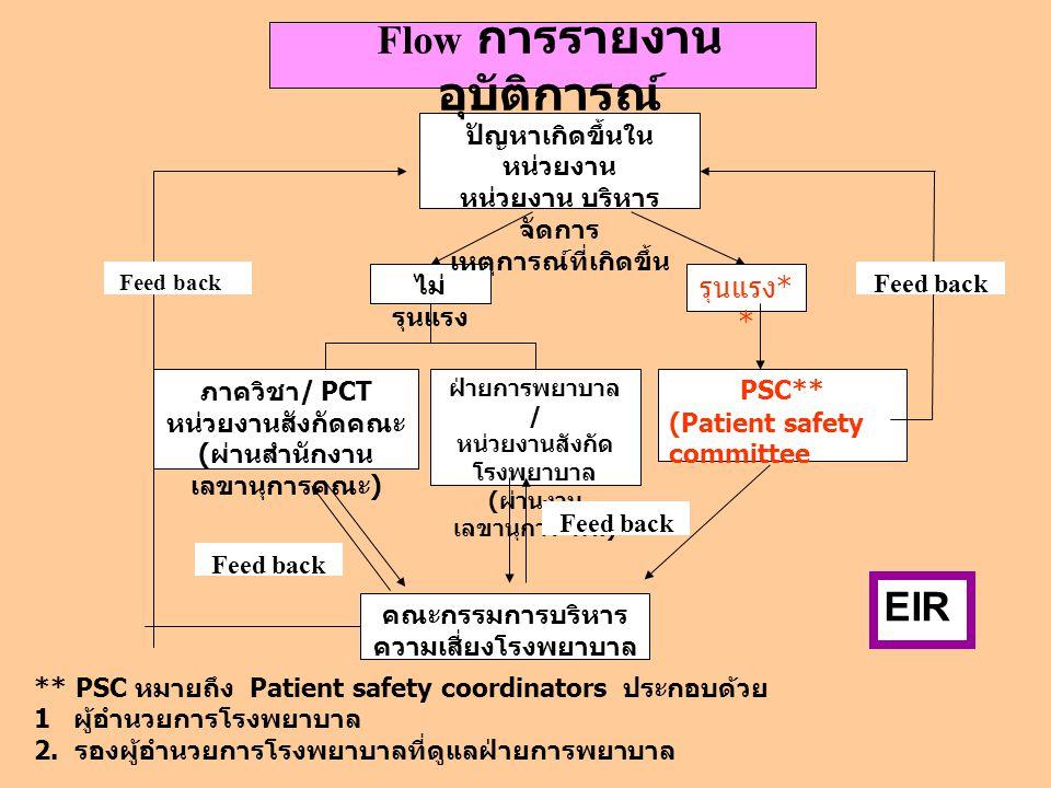 Flow การรายงานอุบัติการณ์