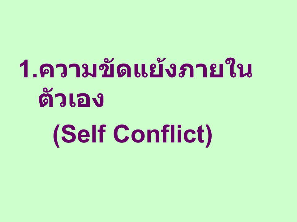ความขัดแย้งภายในตัวเอง