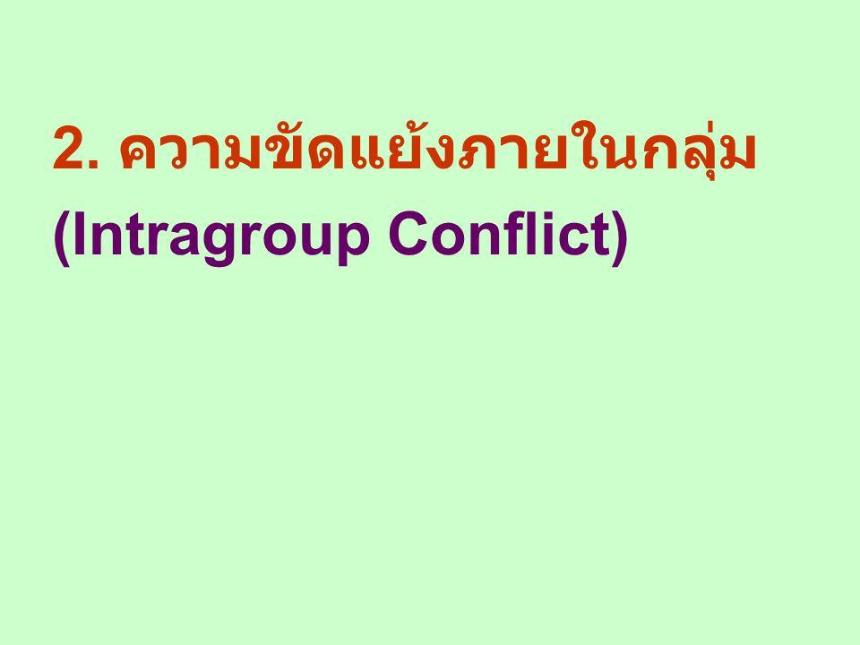 2. ความขัดแย้งภายในกลุ่ม