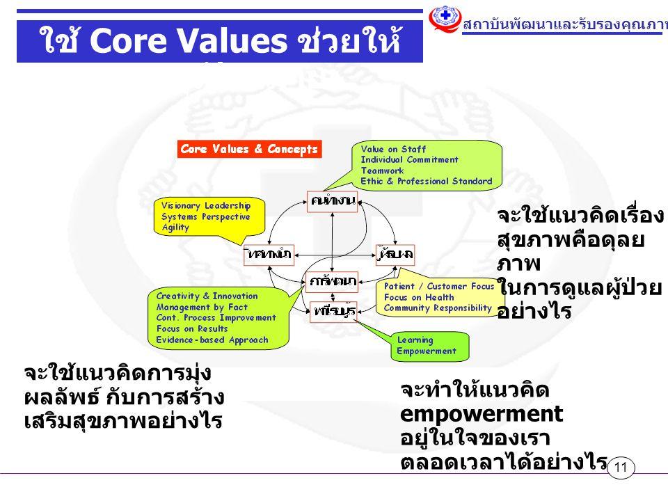 ใช้ Core Values ช่วยให้บรรลุเป้าหมาย