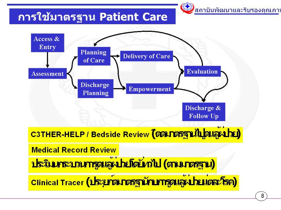 การใช้มาตรฐาน Patient Care Process