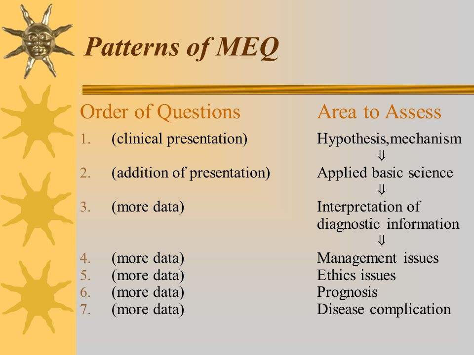Patterns of MEQ Order of Questions Area to Assess
