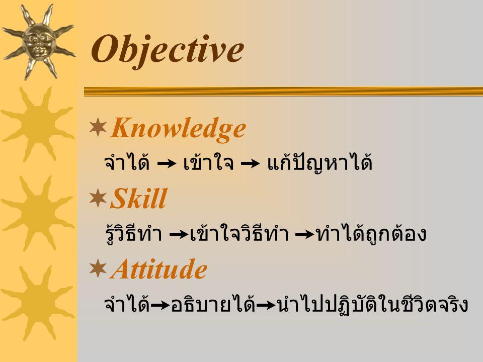 Objective Knowledge Skill Attitude จำได้ ➙ เข้าใจ ➙ แก้ปัญหาได้
