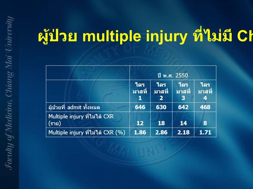 ผู้ป่วย multiple injury ที่ไม่มี Chest X-Ray