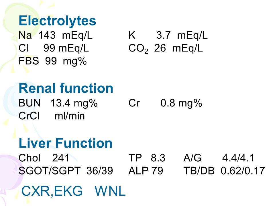 Electrolytes Renal function Liver Function CXR,EKG WNL
