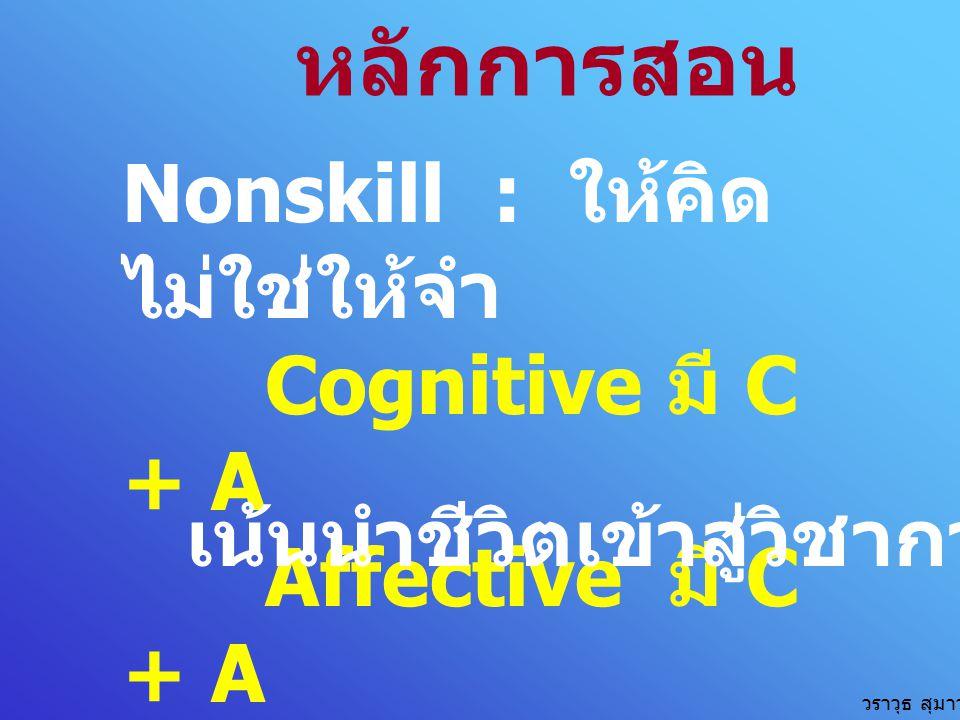 หลักการสอน Nonskill : ให้คิด ไม่ใช่ให้จำ Cognitive มี C + A