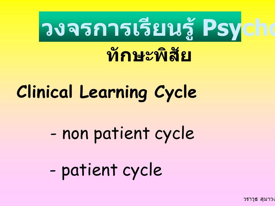 วงจรการเรียนรู้ Psychomotor