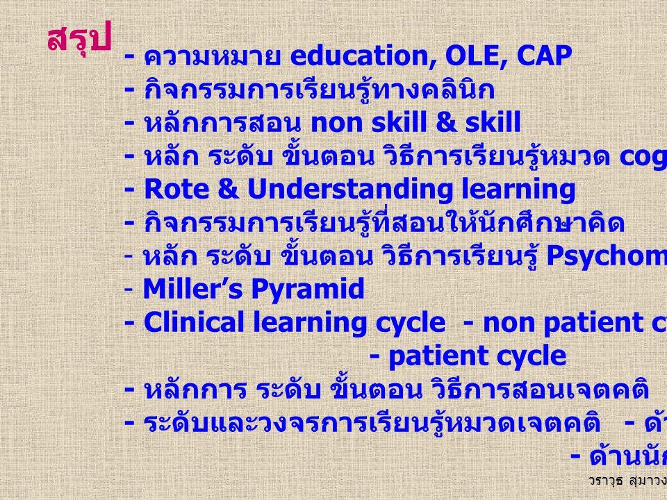 สรุป - ความหมาย education, OLE, CAP - กิจกรรมการเรียนรู้ทางคลินิก