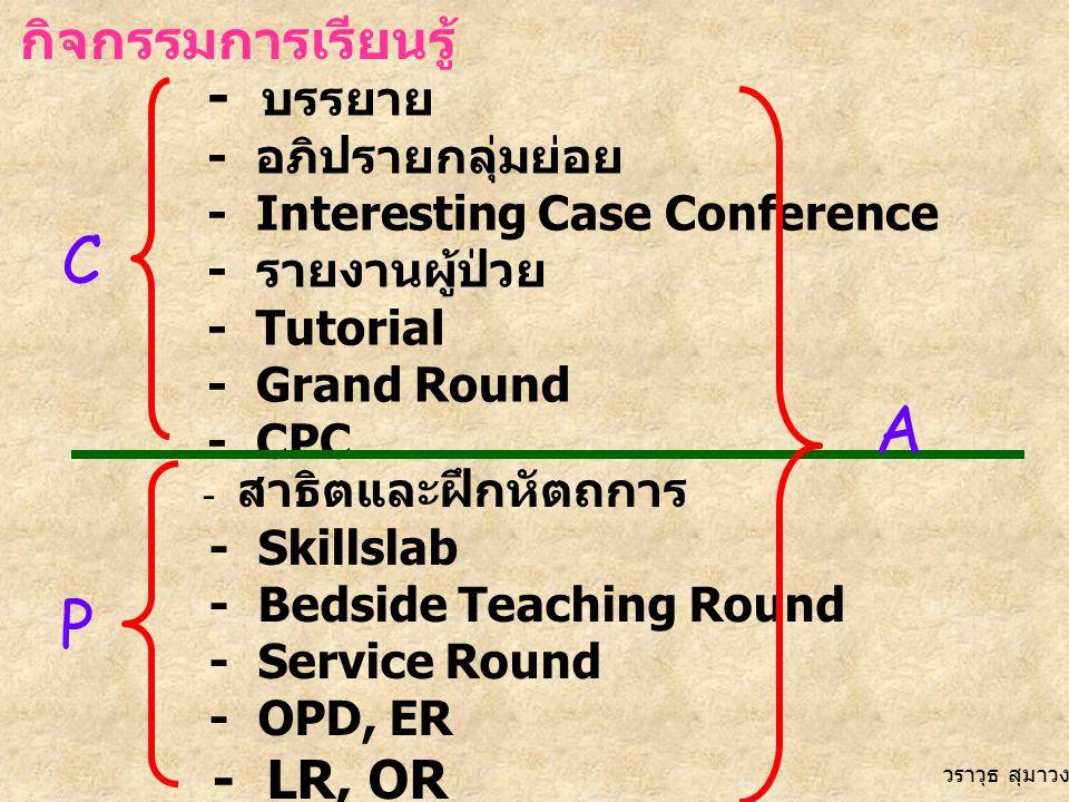 C A P กิจกรรมการเรียนรู้ - บรรยาย - LR, OR - อภิปรายกลุ่มย่อย