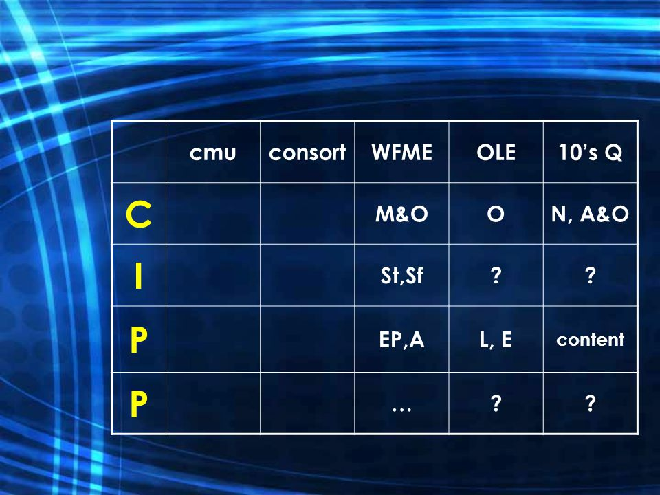 C I P cmu consort WFME OLE 10's Q M&O O N, A&O St,Sf EP,A L, E …