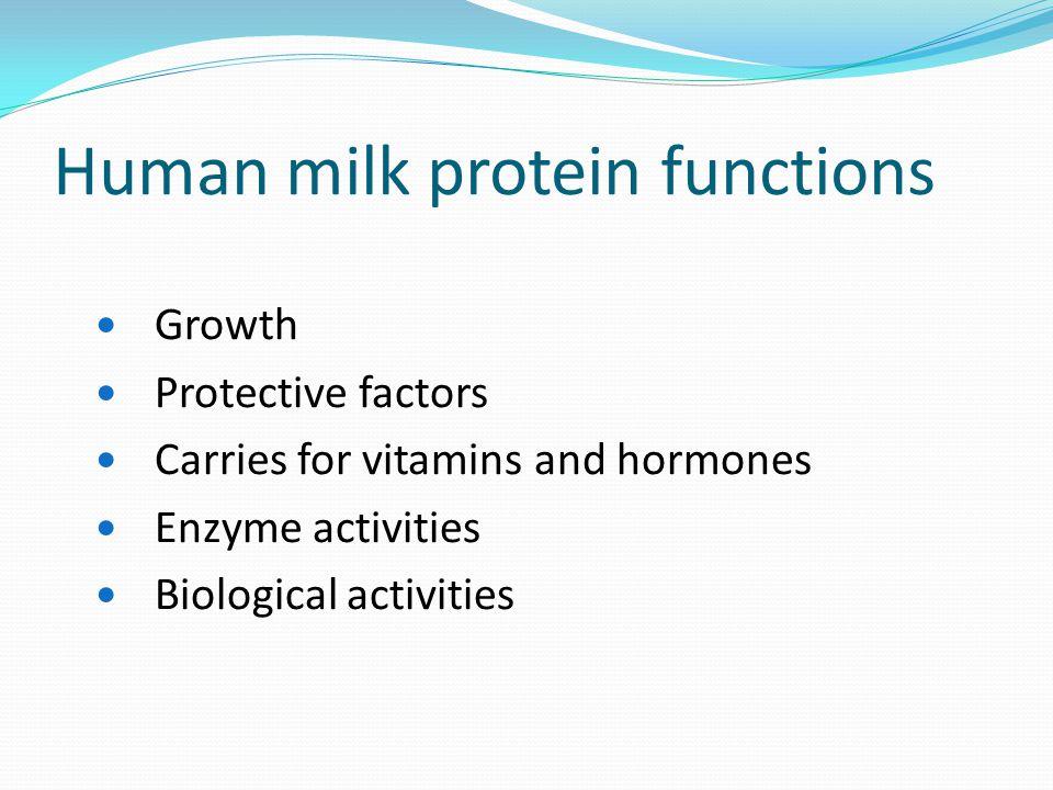 Human milk protein functions