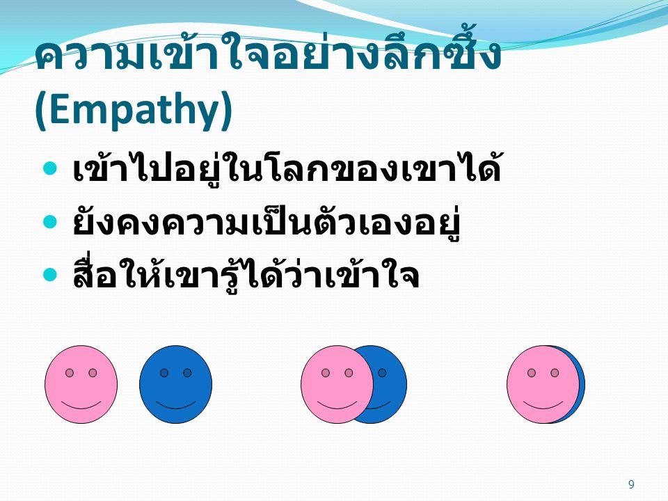 ความเข้าใจอย่างลึกซึ้ง (Empathy)