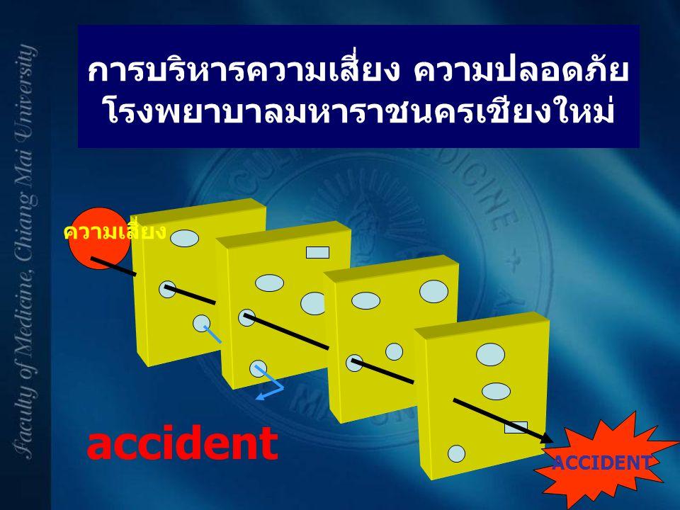 การบริหารความเสี่ยง ความปลอดภัย โรงพยาบาลมหาราชนครเชียงใหม่