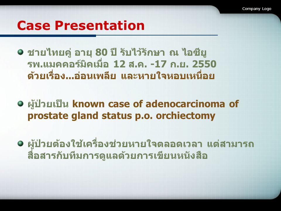 Company Logo Case Presentation.