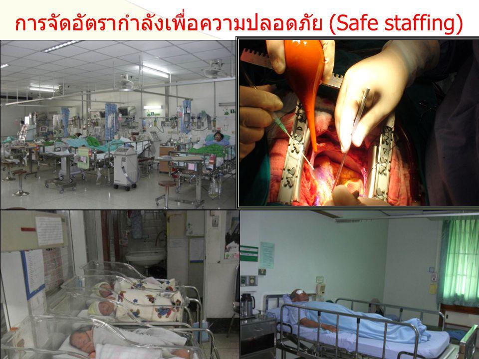 การจัดอัตรากำลังเพื่อความปลอดภัย (Safe staffing)