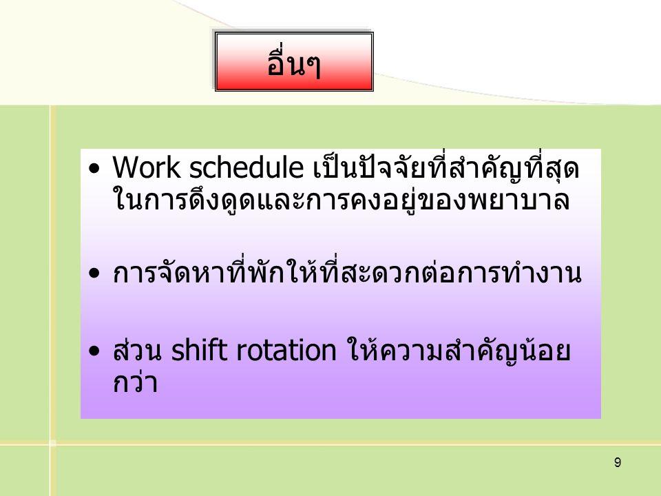 อื่นๆ Work schedule เป็นปัจจัยที่สำคัญที่สุดในการดึงดูดและการคงอยู่ของพยาบาล. การจัดหาที่พักให้ที่สะดวกต่อการทำงาน.