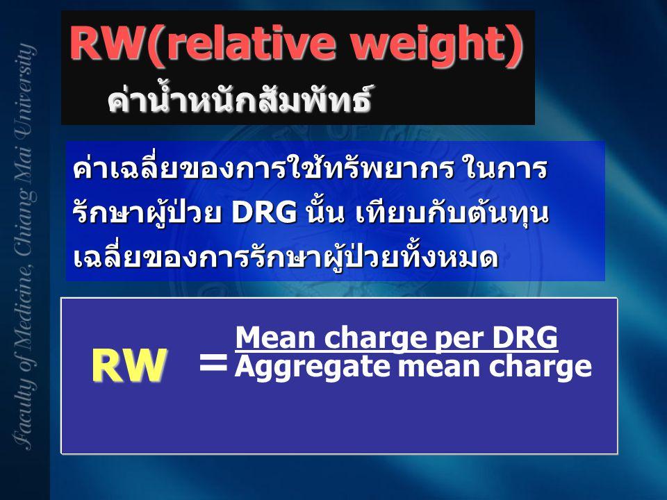 RW(relative weight) ค่าน้ำหนักสัมพัทธ์ = RW