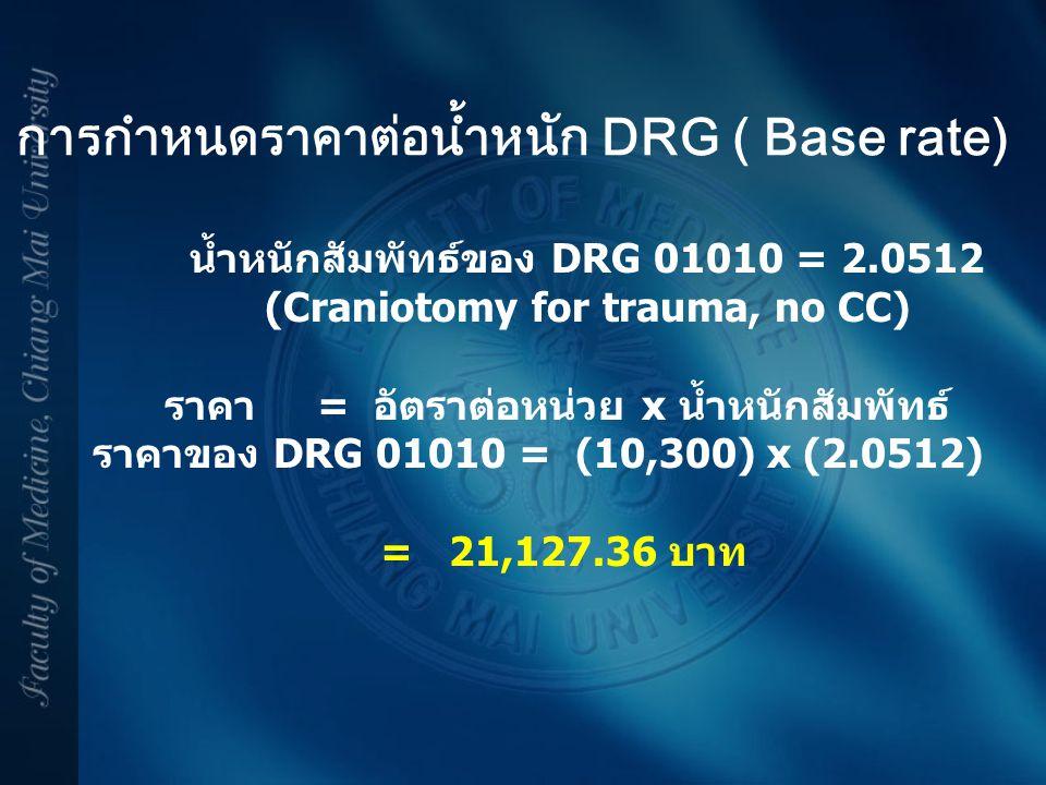 การกำหนดราคาต่อน้ำหนัก DRG ( Base rate)
