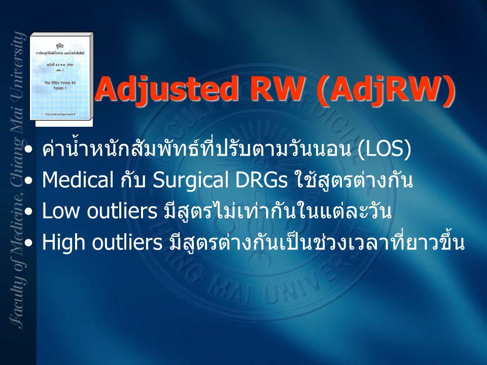 Adjusted RW (AdjRW) ค่าน้ำหนักสัมพัทธ์ที่ปรับตามวันนอน (LOS)