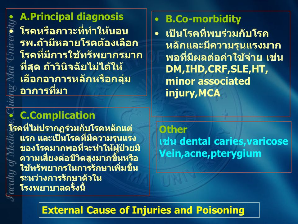 เช่น dental caries,varicose Vein,acne,pterygium