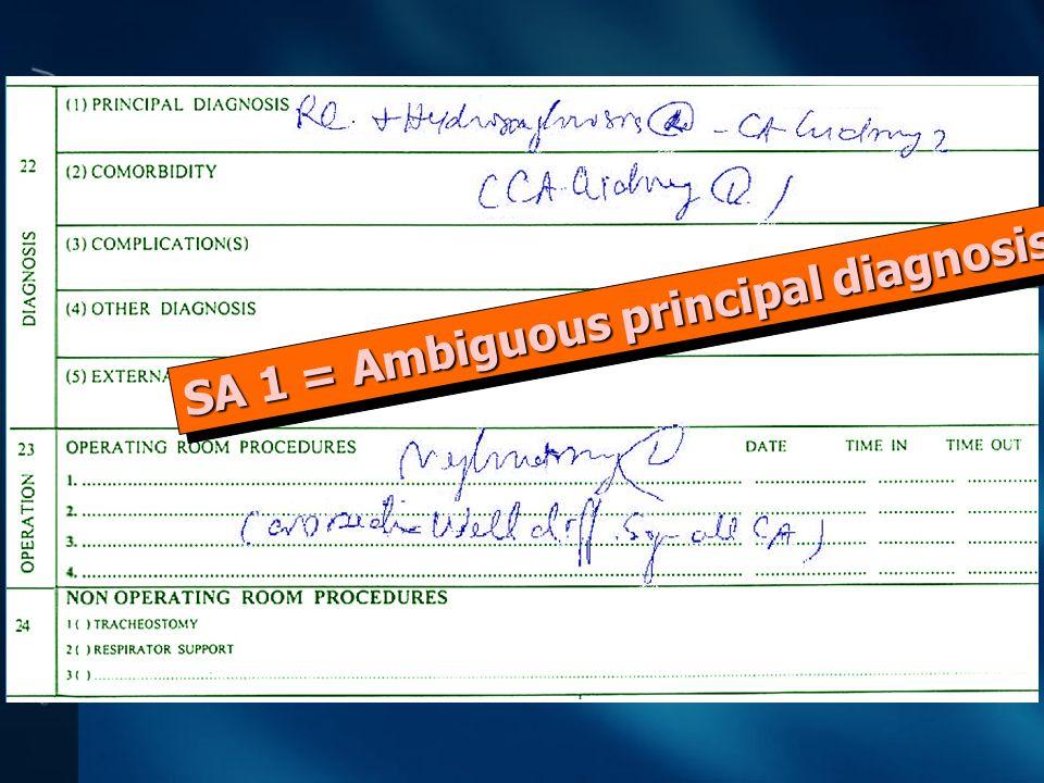 SA 1 = Ambiguous principal diagnosis