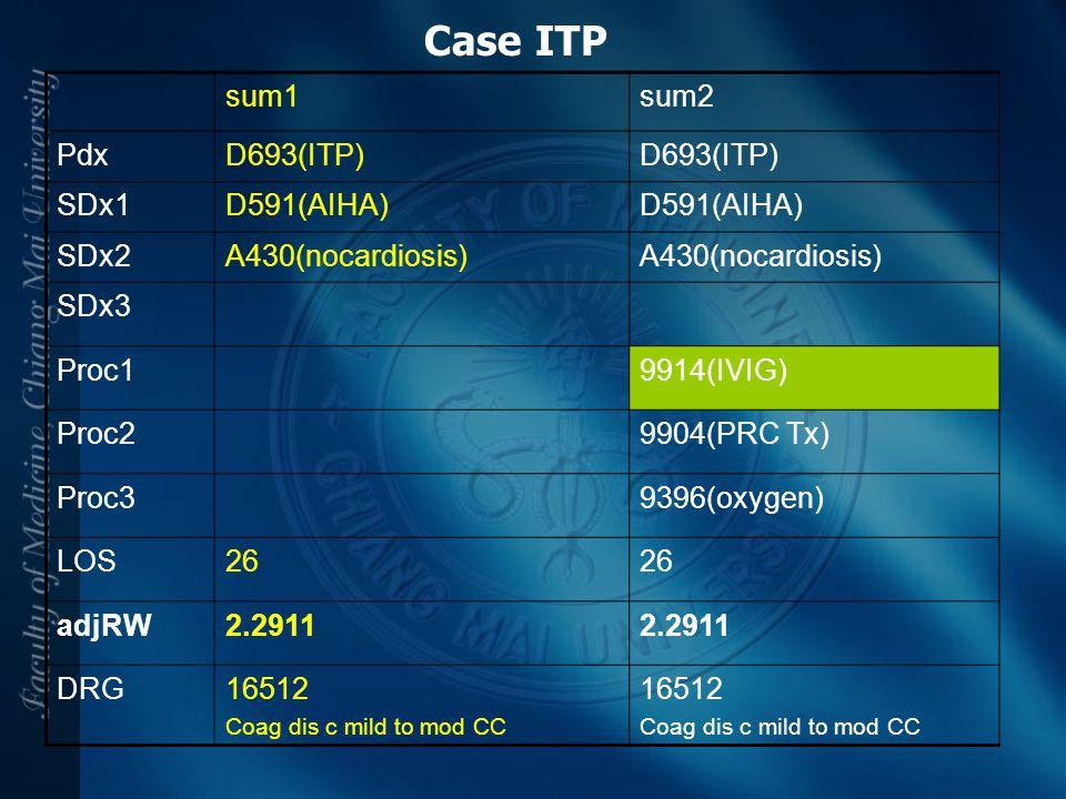 Case ITP sum1 sum2 Pdx D693(ITP) SDx1 D591(AIHA) SDx2