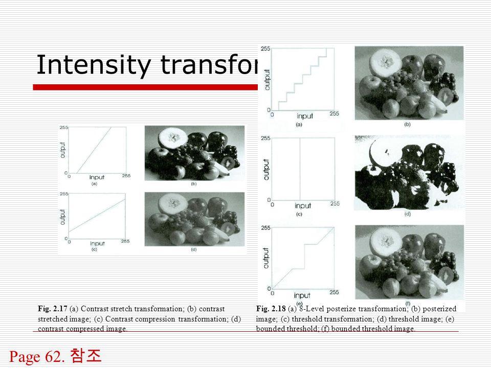 Intensity transformations