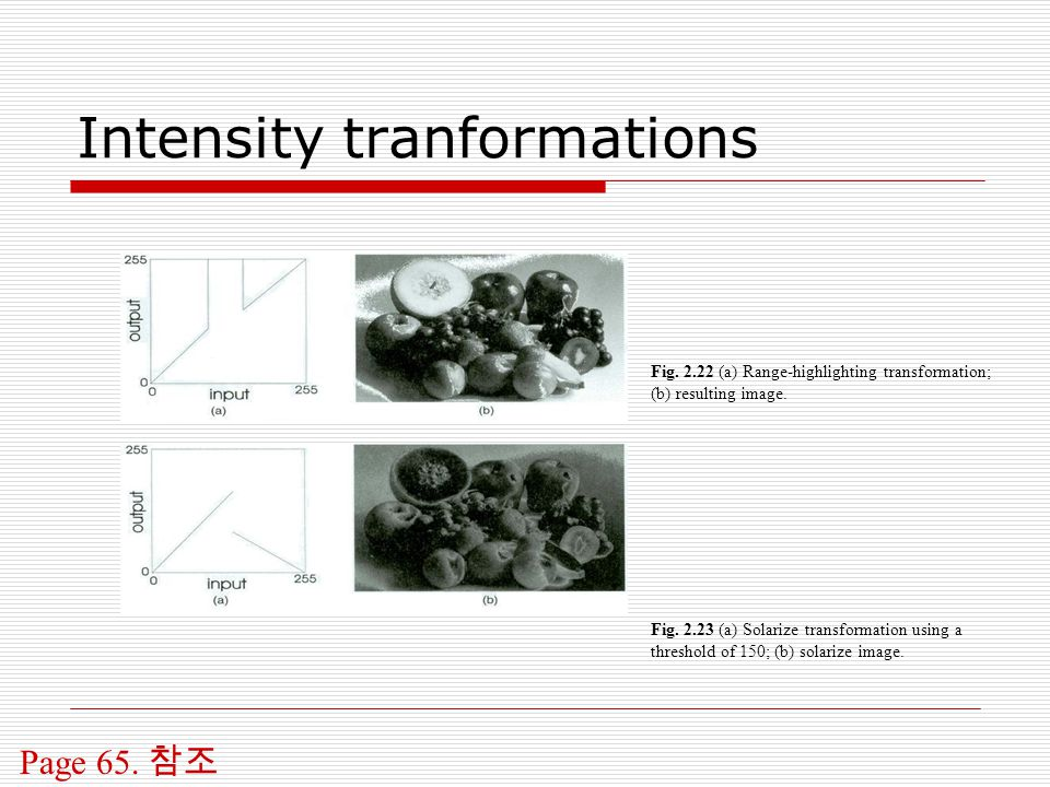 Intensity tranformations