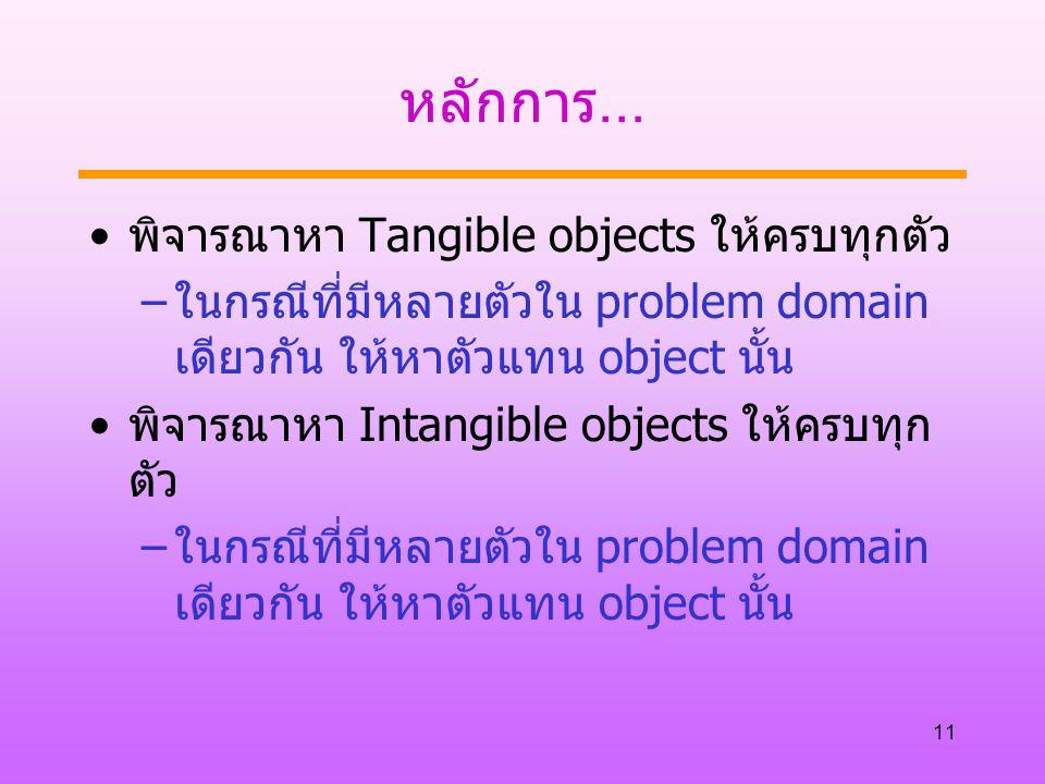 หลักการ... พิจารณาหา Tangible objects ให้ครบทุกตัว