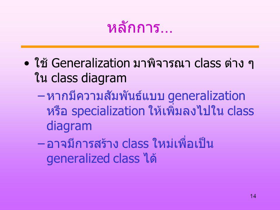 หลักการ... ใช้ Generalization มาพิจารณา class ต่าง ๆ ใน class diagram