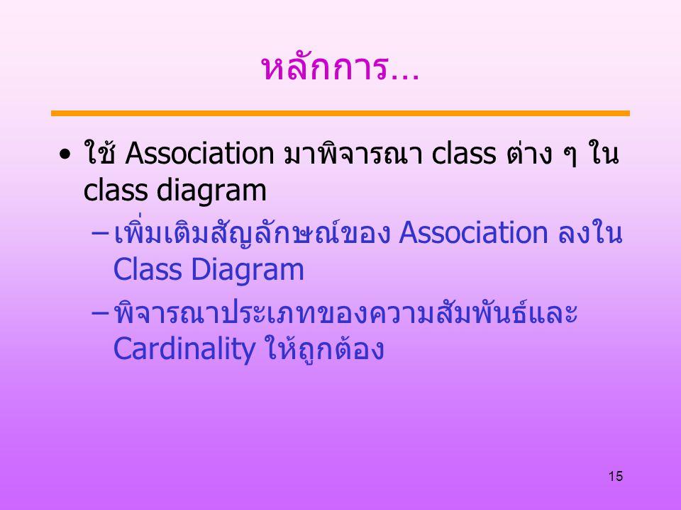 หลักการ... ใช้ Association มาพิจารณา class ต่าง ๆ ใน class diagram