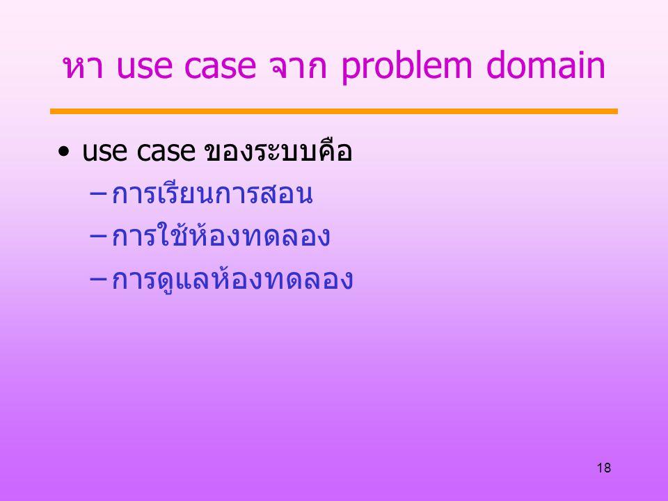 หา use case จาก problem domain